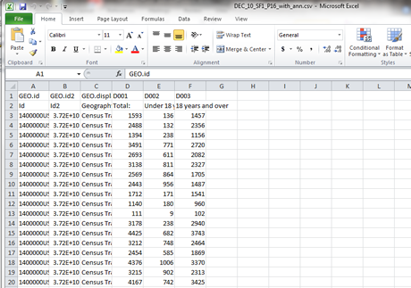 Assignment 7 - Working With US Census Data